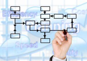 Idealna firma – w czym tkwi jej sukces?
